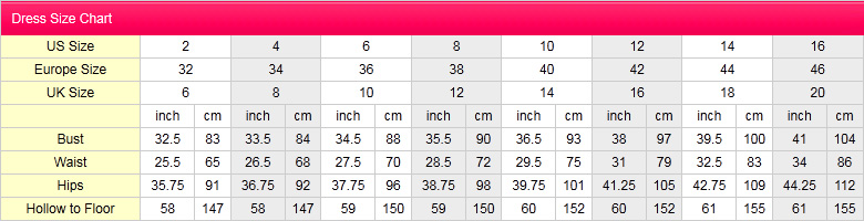 The size charts that I have seen show a size 12 is between in inches for the waist. Many charts neeeded additional information to produce an answer, for instance height.